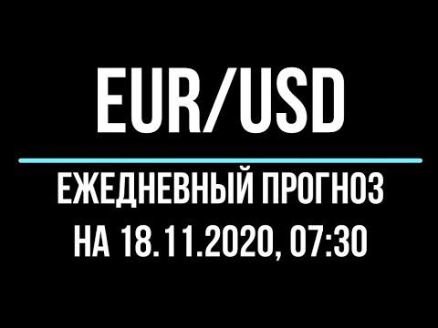 Прогноз форекс - евро доллар, 18.11.2020, 07:30. Технический анализ графика движения цены. eur/usd