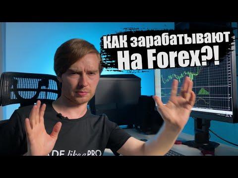 Как зарабатывают на Forex - СУТЬ трейдинга на Валютном рынке