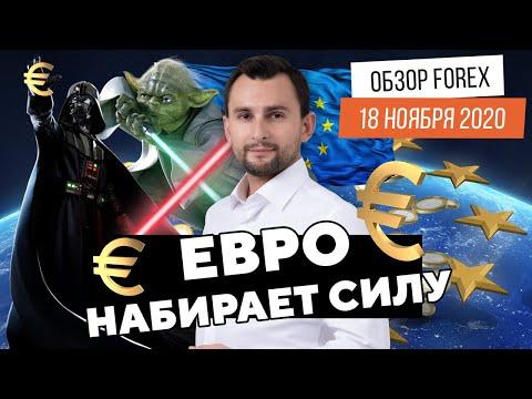 Прогноз рынка форекс на  18.11 от Тимура Асланова