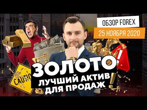 Прогноз рынка форекс на  25.11 от Тимура Асланова
