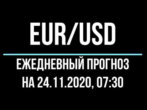 Прогноз форекс - евро доллар, 24.11.2020, 07:30. Технический анализ графика движения цены. eur/usd