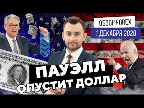 Прогноз рынка форекс на  01.12 от Тимура Асланова