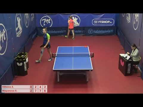 Настольный теннис матч 051220 10  14:00  Ухова Зоя  Степанова Елена