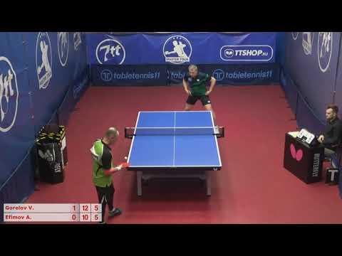 Настольный теннис матч 041220 11  15:30  Горелов Валерий  Ефимов Аркадий