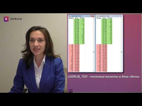 Обучение трейдингу   7  Валютная секция Московской Биржи
