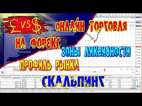 Онлайн торговля на форекс, и как использовать профиль рынка и зоны ликвидности в скальпинге