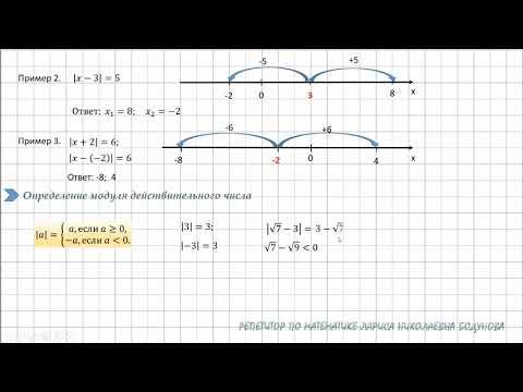 Гилязова В.М. Реальная математика. Уравнения, содержащие модуль.