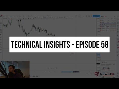Forex Market Technical Insights - Episode 58