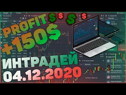 04.12.20 Внутридневная торговля Profittrading | Трейдинг, Инвестиции