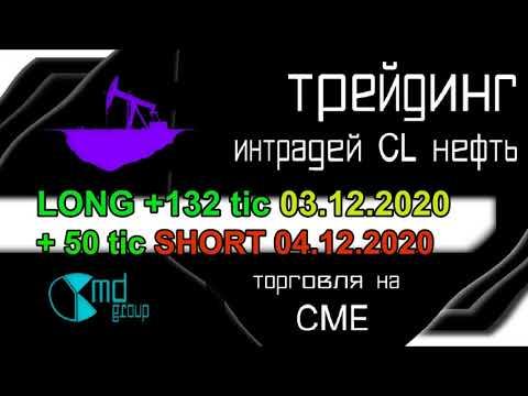 Трейдинг, фьючерс, нефть, СМЕ 03.12. - 04.12.2020