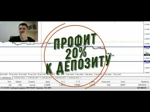 Прогноз по форекс паре EURUSD на 1.05. Моя сделка - профит 20%