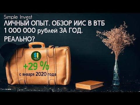 Личный опыт диванного инвестора. Обзор портфеля на ИИС в ВТБ Мои инвестиции