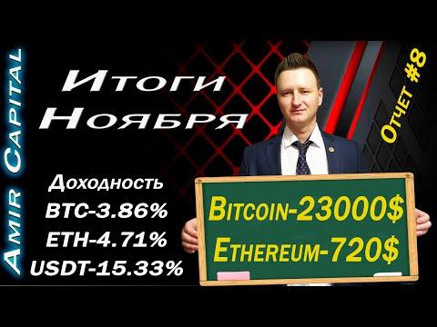 Amir Capital Отзыв   Цена Bitcoin   Инвестиции в Bitcoin,Ethereum,USDT
