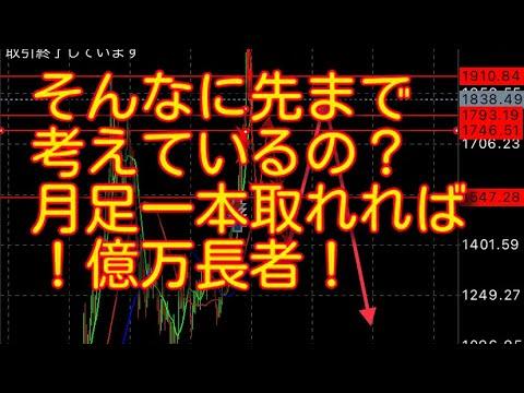 リアルタイムチャート解説 GOLD GBP AUD USD EUR 勝ち組の勝ち癖 とは