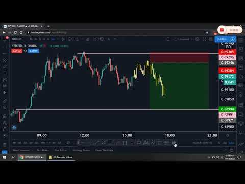 NZDUSD - Watch the Video Earn Money Forex Trading