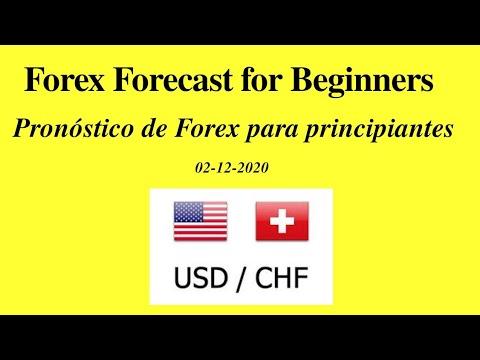 USDCHF Forex Forecast 02-12-2020prévisions forex:#pronósticodeforex #MercadodeDivisas #forexforecast