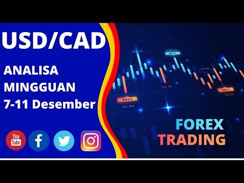 Analisa USDCAD Mingguan untuk 7-11 Desember 2020 by Fx Instan