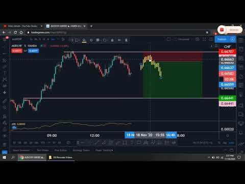 AUDCHF - Forex strategy analysis 50$ 100$ days Money