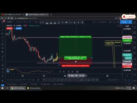 AUDCHF - Make Money Smiling Forex Strategies