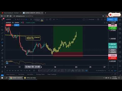 AUDNZD - Forex money  10k 20k $$$ Day Strategy Free