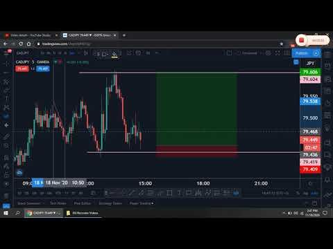 CADJPY- Watch the Video Earn Money Forex Trading