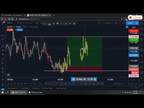 CHFJPY- Watch the Video Earn Money Forex Trading