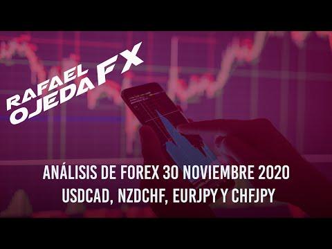 Análisis de forex 30 noviembre 2020 USDCAD, NZDCHF, EURJPY & CHFJPY