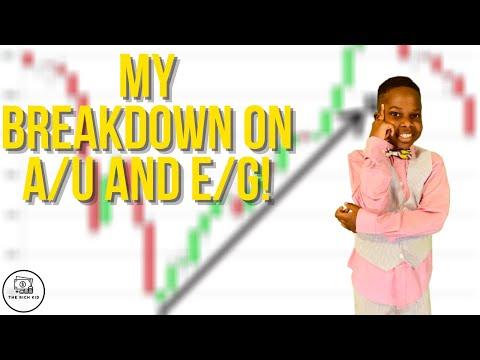 My Breakdown AUD/USD-EUR/GBP| The Rich Kid Breakdown|MUST WATCH