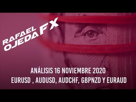 Análisis 16 noviembre 2020 EURUSD, AUDUSD, AUDCHF, GBPNZD y EURAUD