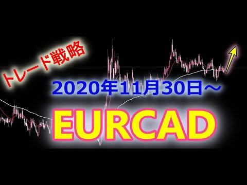 【FX戦略】2020年11月30日~EURCAD