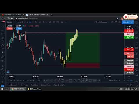 EURCHF - Forex strategy analysis 50$ 100$ days Money