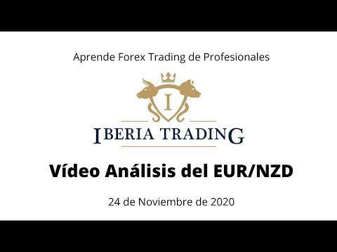 CURSO DE FOREX TRADING: Vídeo Análisis EURNZD 24 de Noviembre de 2020