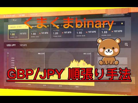 【くまくまbinary】GBP/JPY順張り解説!!