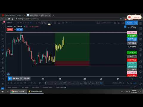GBPJPY - Strategy Analysis FOREX TRADING FREE