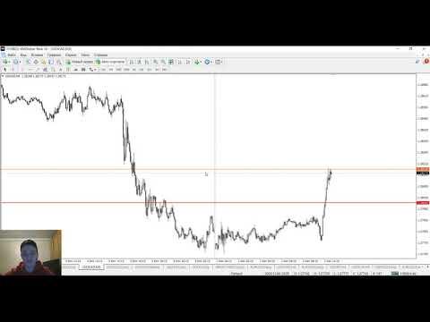Аналитика рынка Форекс без воды 07.12.2020 от Ярослава Мудрого. (EUR/USD, USD/CHF, GBP/USD, USD/JPY)