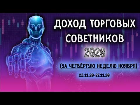 Доход торговых роботов 2020  отчёт доходности за четвёртую неделю ноября