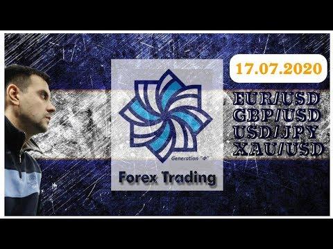 Форекс для начинающих акул рынка.Торговые идеи и курсы валют: теханализ евро доллар, фунт, БИТКОИН