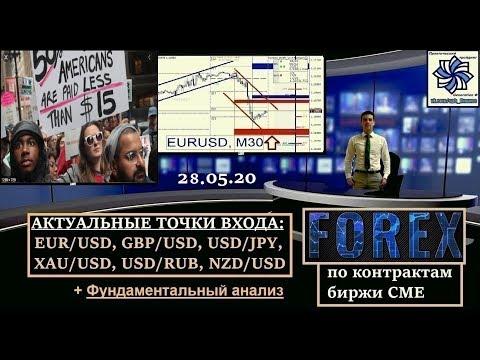 Форекс для начинающих акул рынка. Торговые идеи и курсы валют: евро доллар, фунт, золото, рубль