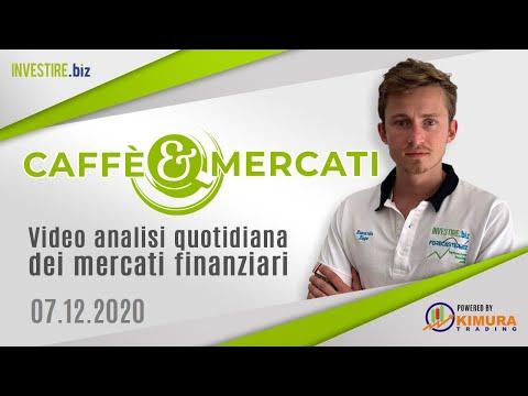 Caffè&Mercati - Strategia long e short su EUR/USD