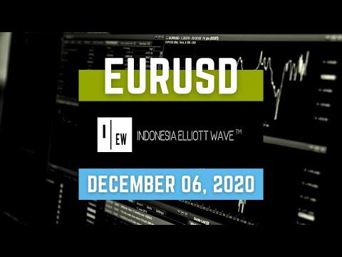 EURUSD Analysis, December 06, 2020 -  Indonesia Elliott Wave