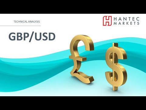 GBP/USD Technical Analysis - Hantec Markets 07/12/2020