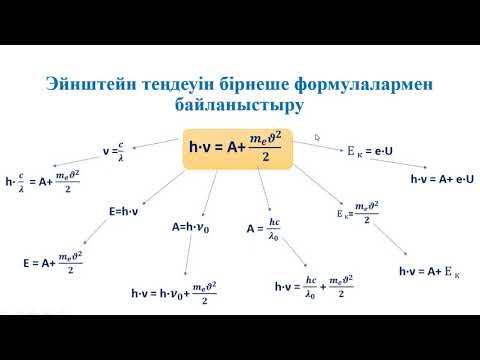 """""""Фотоэффект теңдеуі""""  физика пәні 9 сынып"""