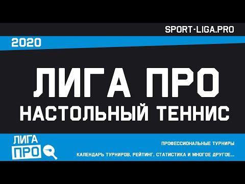 Настольный теннис. А6. Турнир 7 декабря 2020г. 15:45