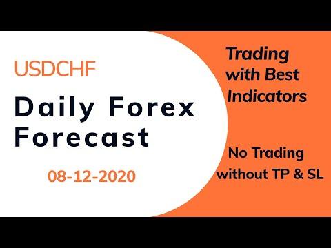 USDCHF FOREX FORECAST : USDCHF ANALYSIS TODAY: USD CHF : FOREX FORECAST TODAY #usdchf #forexforcast