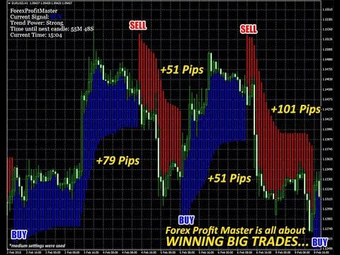CADJPY - Watch the Video Good Forex Trader Bonus
