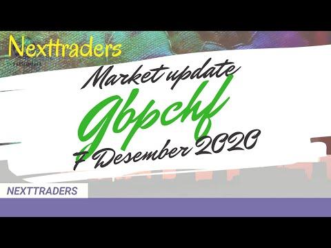 Gbpchf 7 Desember 2020