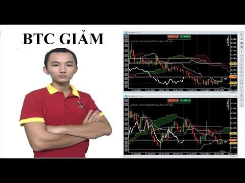 Giao Dịch Forex: Vì sao BTC giảm mạnh? - Linh ITP
