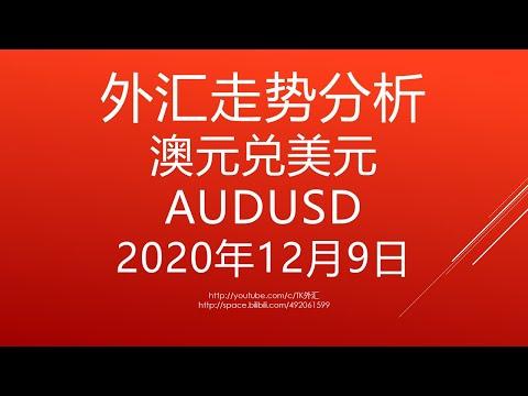 外汇交易技术分析-澳元兑美元 AUDUSD - 2020年12月9日