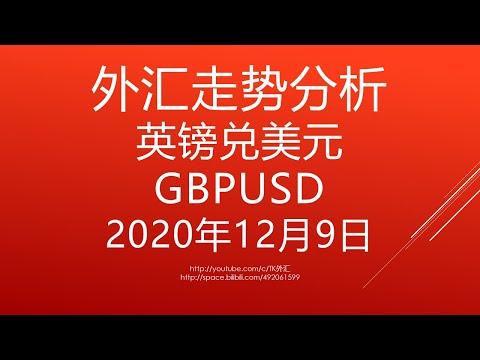 外汇交易技术分析-英镑兑美元 GBPUSD - 2020年12月9日