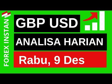 Analisa GBPUSD Harian untuk Rabu 9 Desember 2020 by Fx Instan